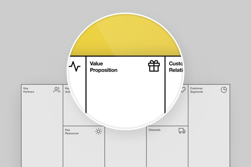Close up of the Value Proposition section of the Business Model Canvas