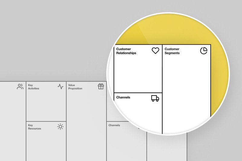 Close up of the top right-hand side of the Business Model Canvas